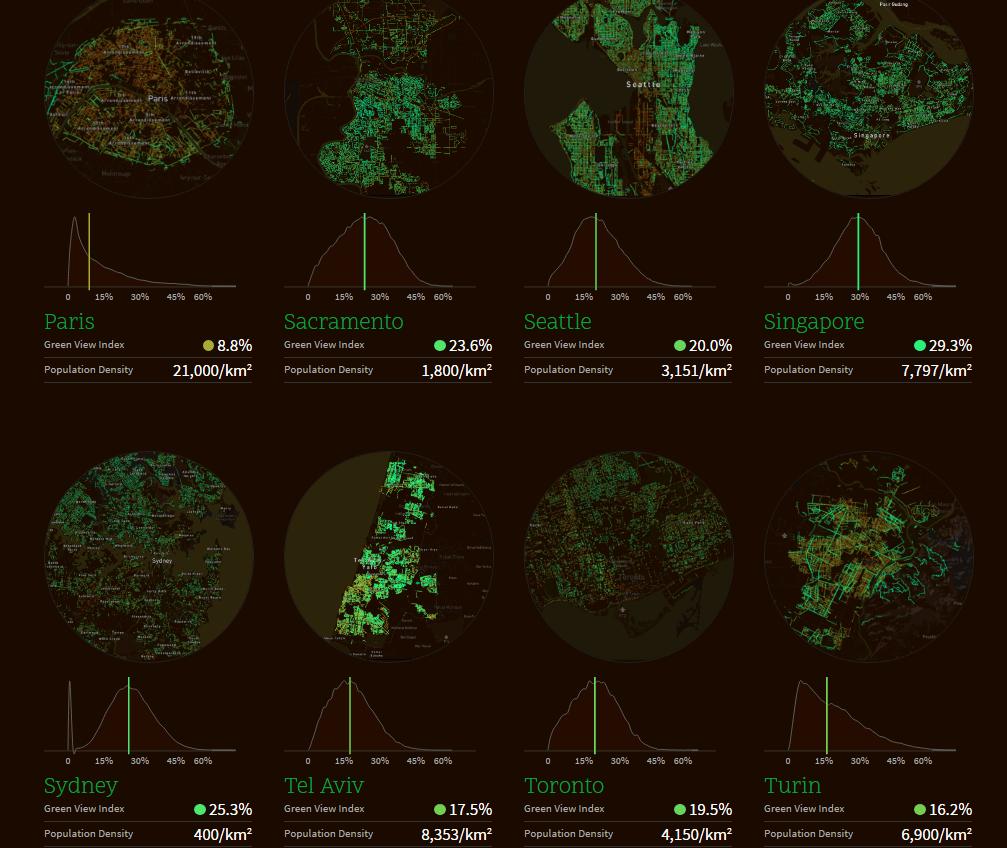השוואה בין כיסוי העצים ברחובות כמה ערים בעולם. תצלום מסך מתוך אתר treepedia