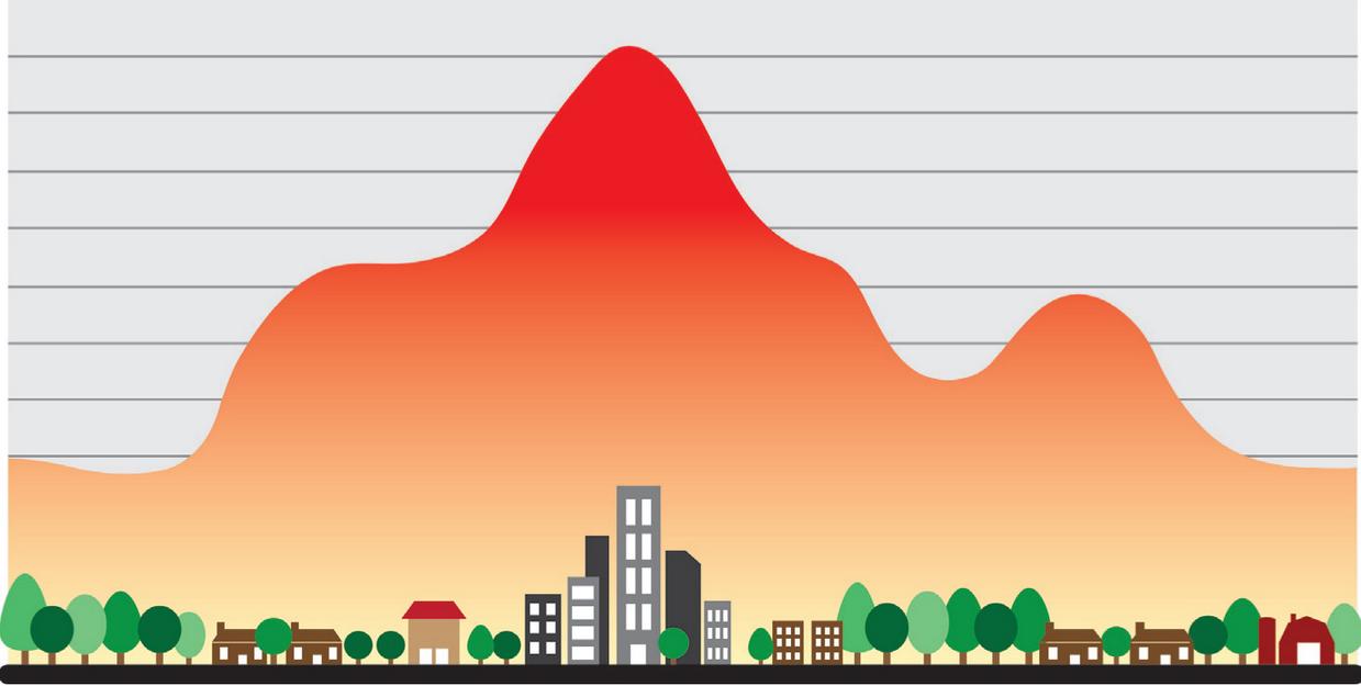 העיר שלך לא מוכנה למשבר האקלים
